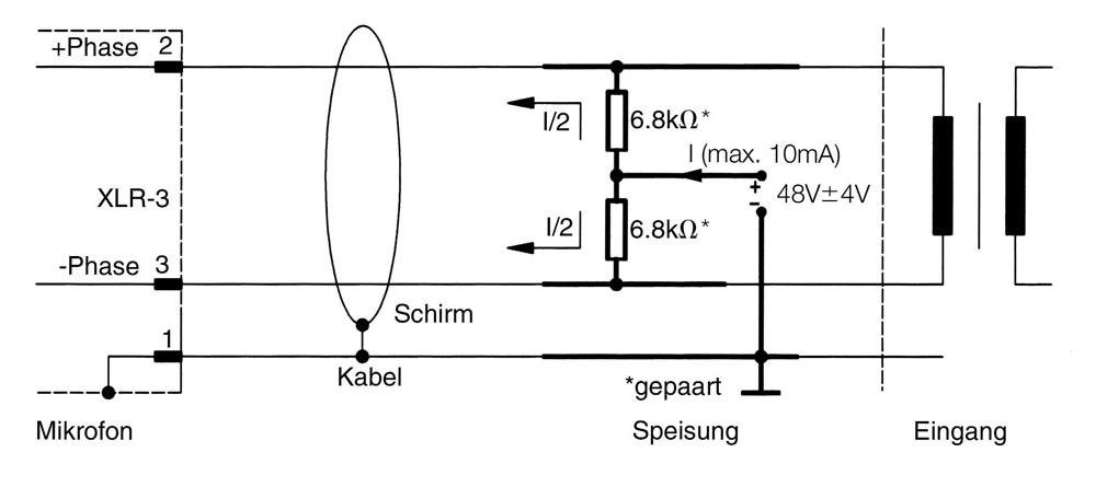 Atemberaubend 55 Chevy Zündschalter Schaltplan Bilder - Die Besten ...